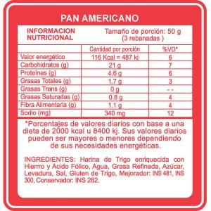 pan-americano-tabla