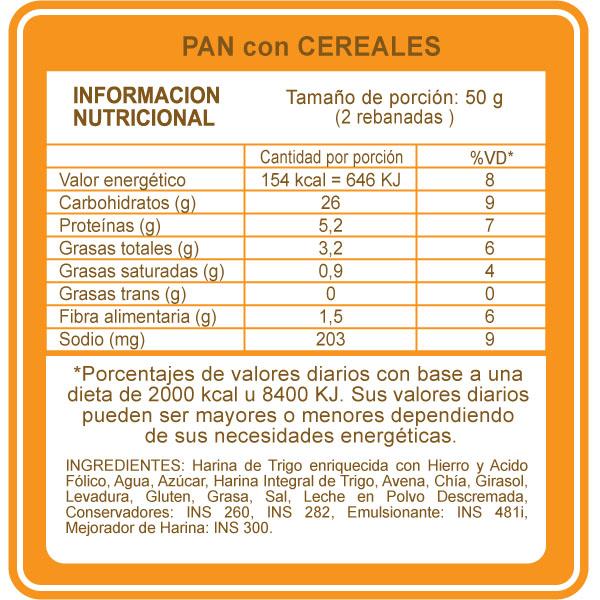Cereales Tabla